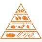 junior-lesson-plan-pyramid